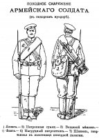 Содержание вещмешка, пригонка снаряжения Армейской пехоты России 1914-1918