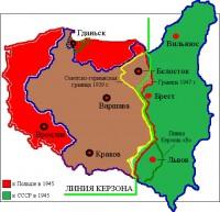 Как Сталин отстоял интересы Польши